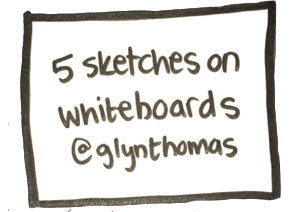 Agile Aus – 5 sketches on a whiteboard