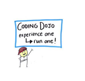 SGZA 2013: Coding Dojo