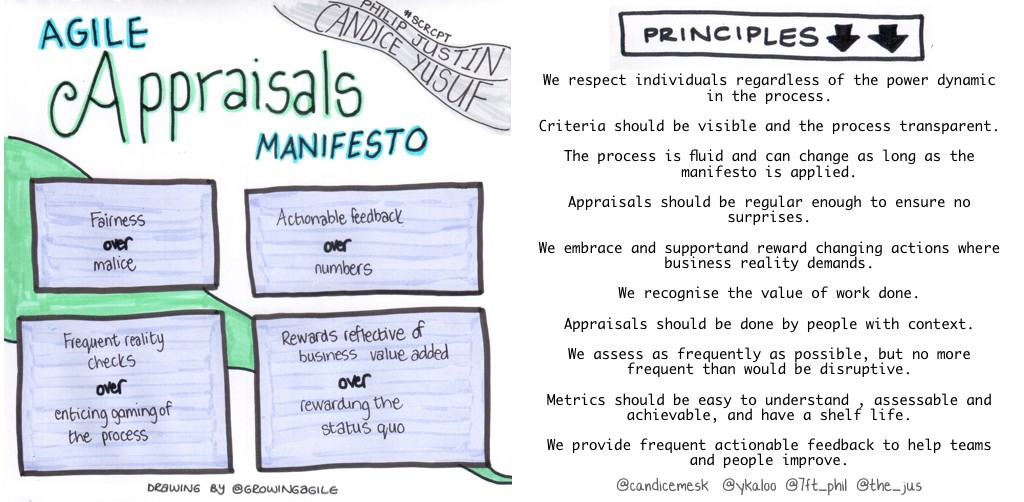 AgileAppraisalsManifesto