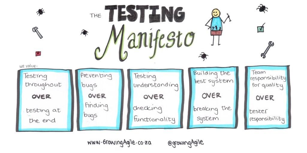 TestingManifesto