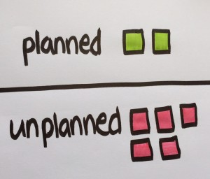 PlannedVsUnplannedSquare