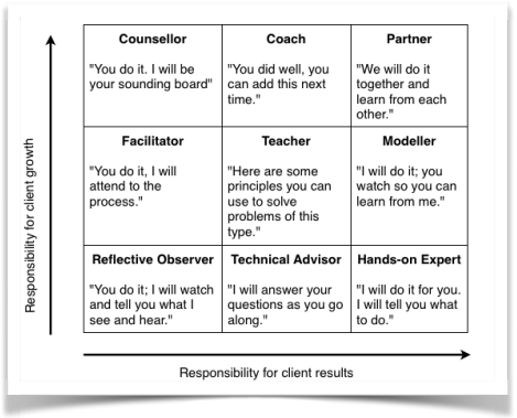 9 coaching modes