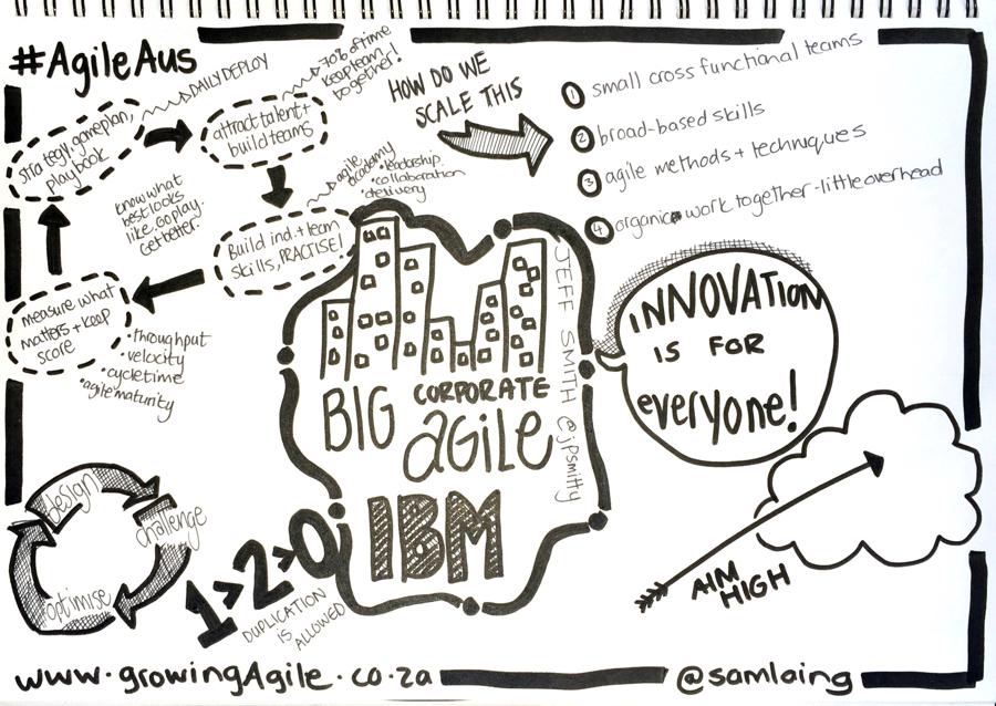 IBMCorporateAgile_BIG
