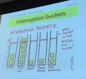 InteruptionBuckets