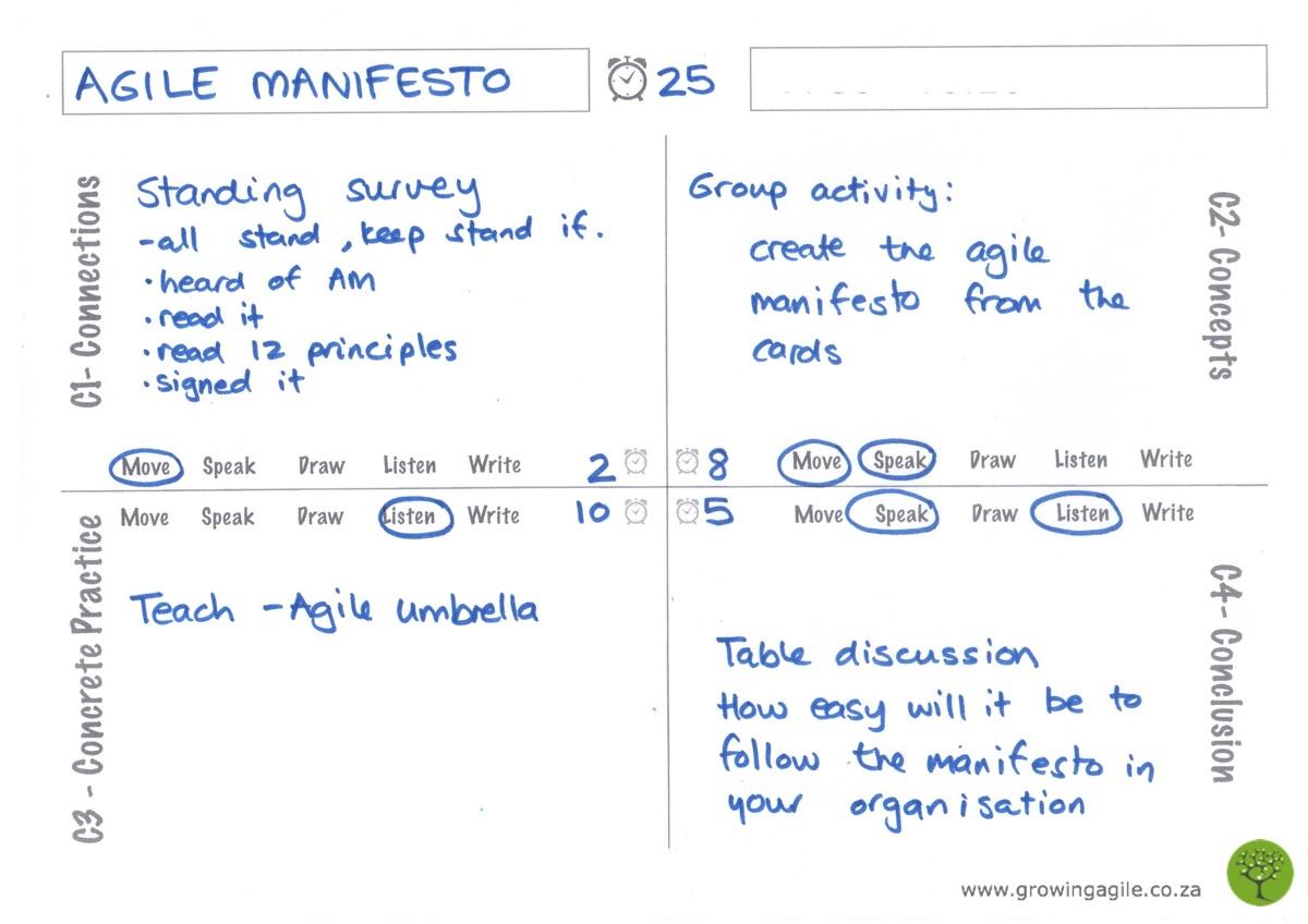 AgileManifesto4C
