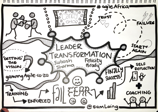 LeaderTransformation