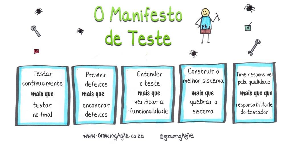 testingmanifestoportuguese