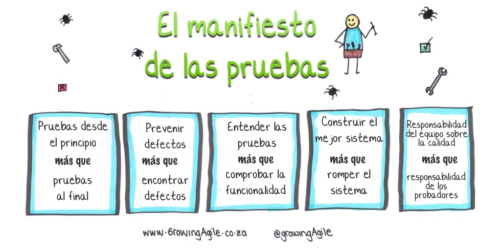 testingmanifestospanish