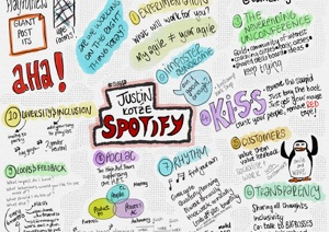 Sketchnote: 10 Aha Moments from Working at Spotify
