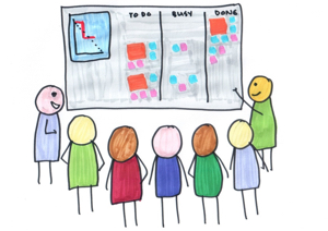 Simple Visual Scrum Meeting Overview